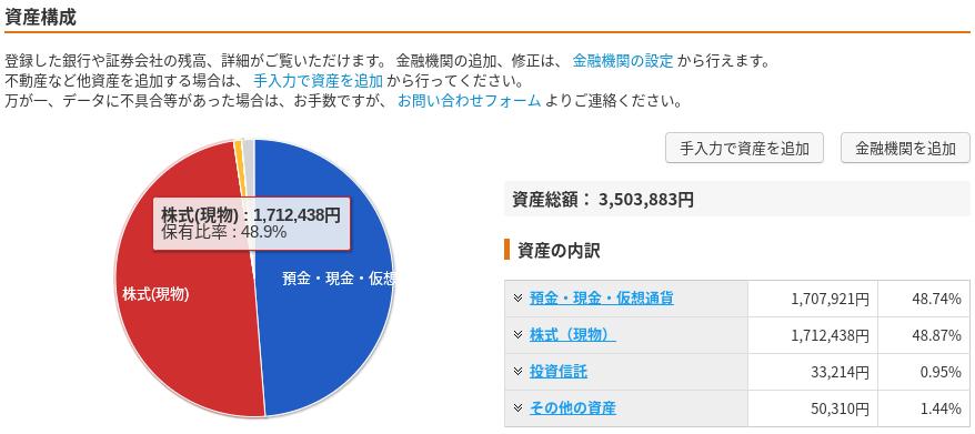 2019.6.16週間保有株式報告
