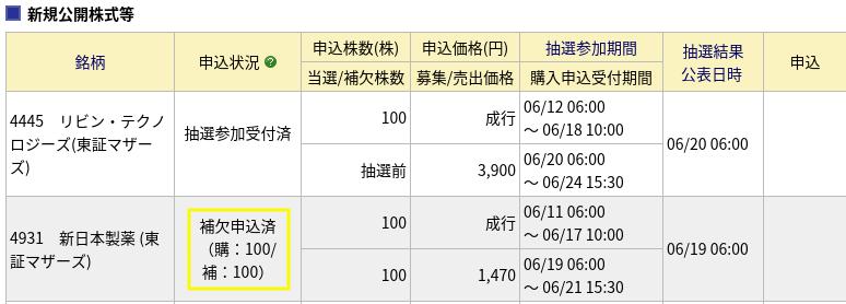 【IPO】新日本製薬に補欠当選