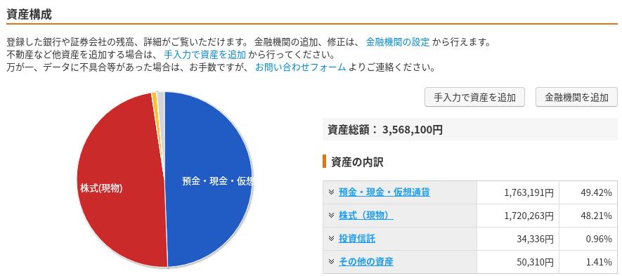 2019.6.21週間保有株式記録