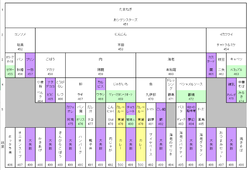 f:id:sister-akiho:20200307101220p:plain