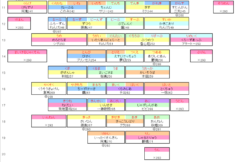f:id:sister-akiho:20200307102445p:plain