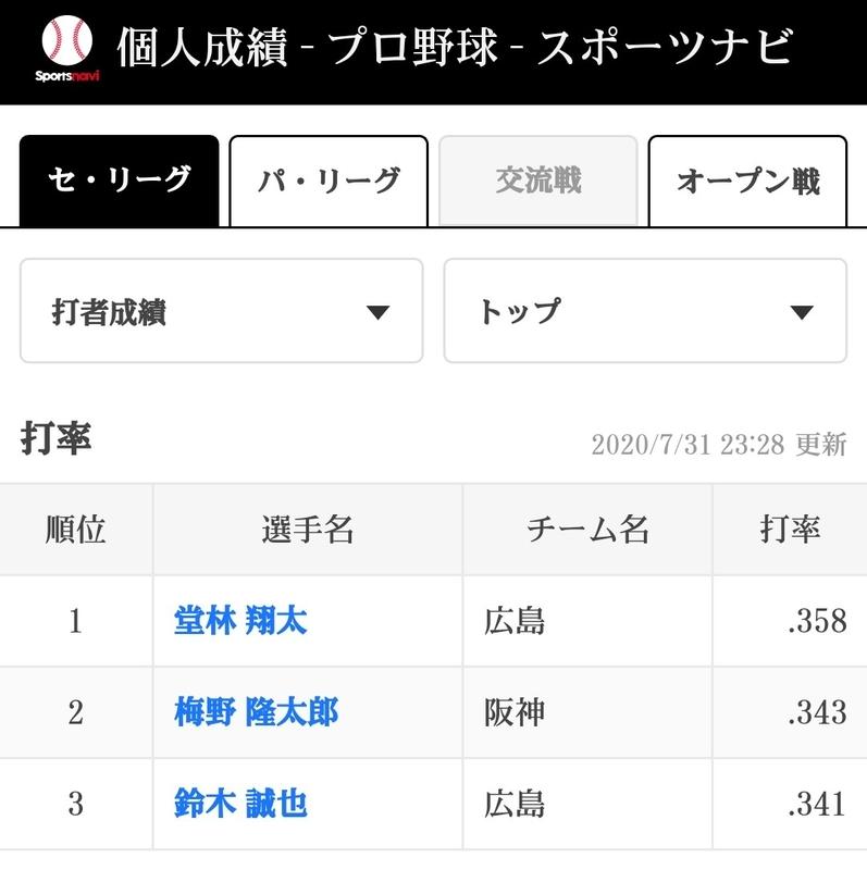 f:id:sister-akiho:20200801090343j:plain