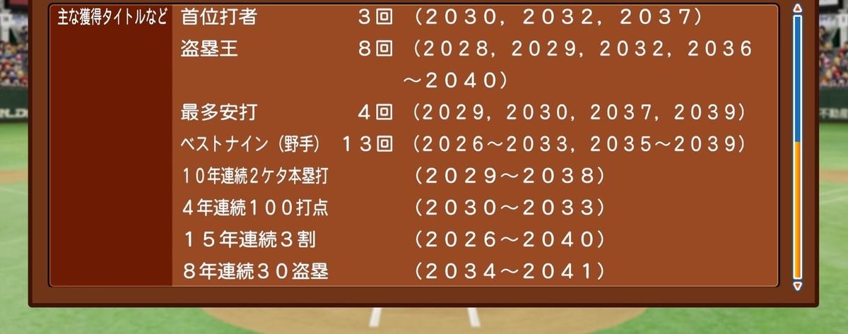 f:id:sisterion:20190703235303j:plain