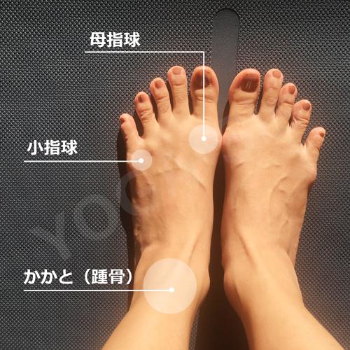 足元の正しい位置・重心3|滋賀県野洲市 YOGAサロン Sis
