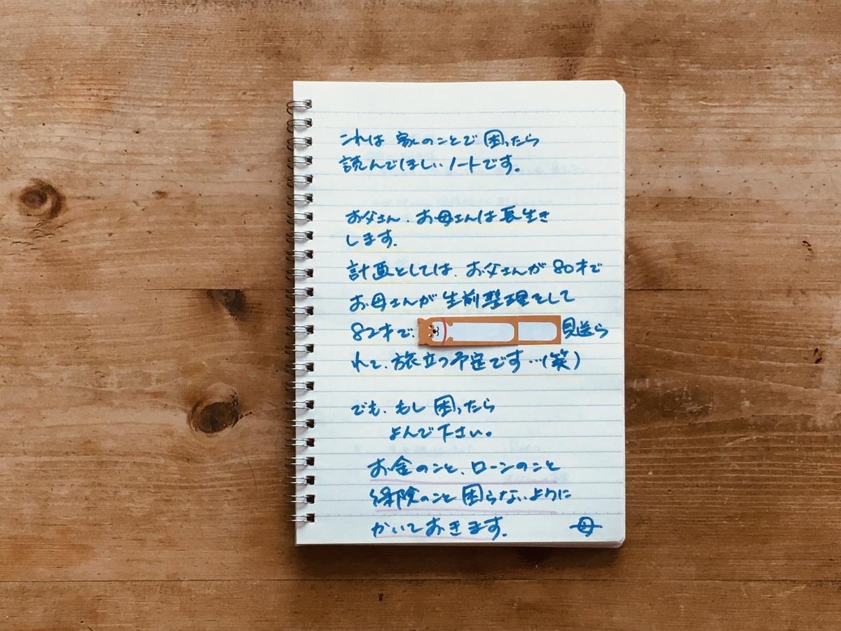 f:id:sitaiwakachi:20200117104051j:plain