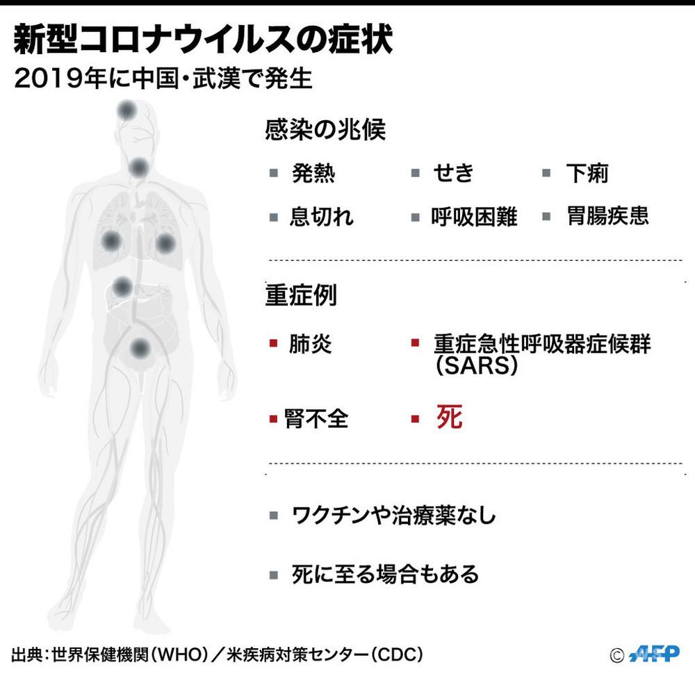 f:id:sitamachi0033114so:20200203220508j:plain