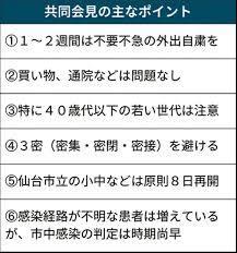 f:id:sitamachi0033114so:20200405164146j:plain