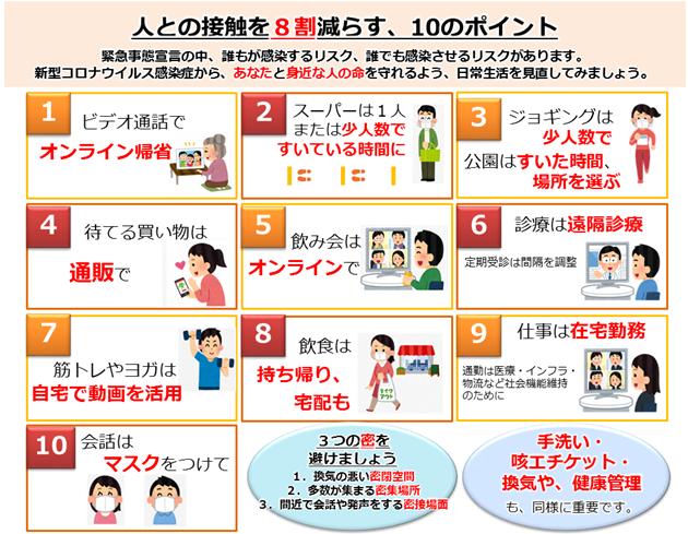 f:id:sitamachi0033114so:20200428214338p:plain