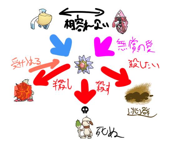 f:id:siwasu1341:20170222141409j:plain