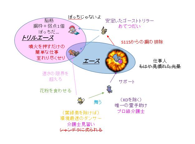 f:id:siwasu1341:20170625123226j:plain