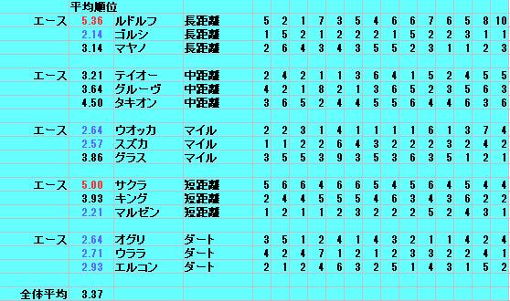 f:id:sizaemon:20210404042530p:plain