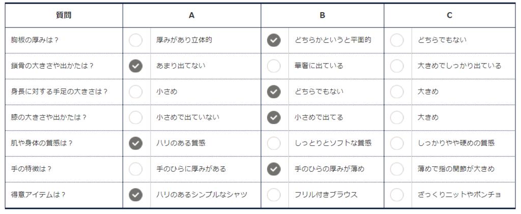 f:id:sizukura:20170812174706p:plain