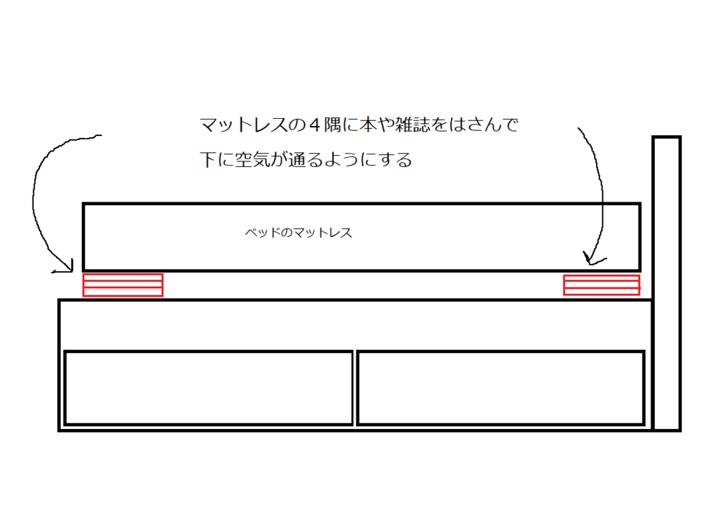 f:id:sizukura:20171121223627p:plain