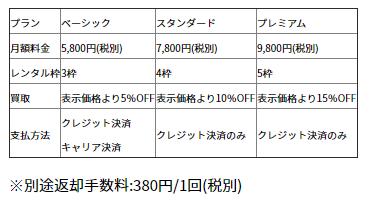 f:id:sizukura:20200201150938p:plain