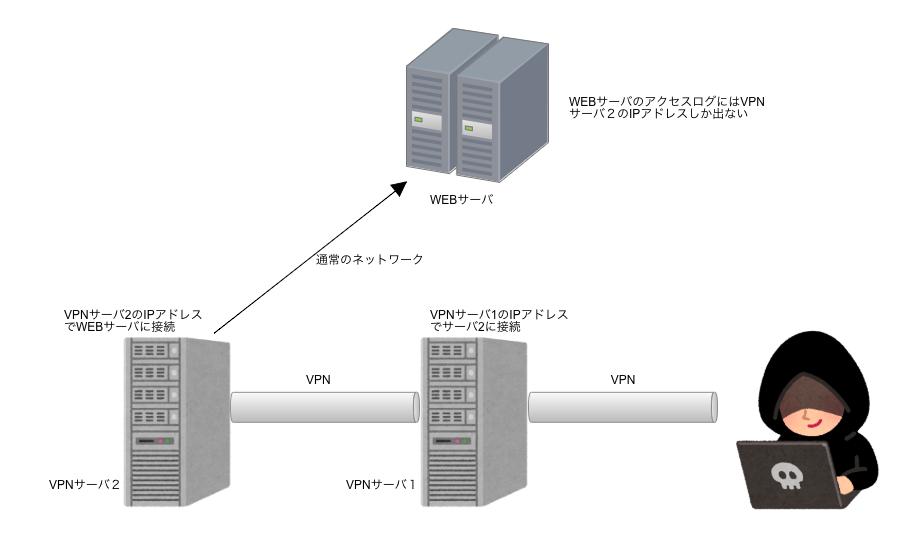 f:id:sizukutamago:20200326201610p:plain
