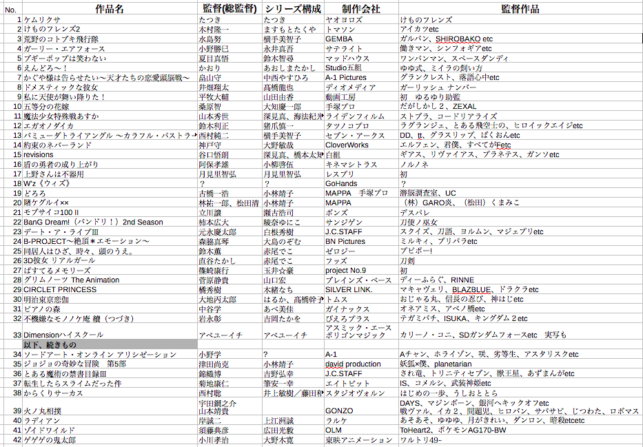 f:id:sizumishizumi:20190106043939p:plain