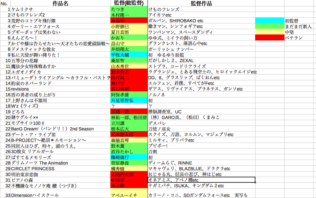 f:id:sizumishizumi:20190106045440p:plain