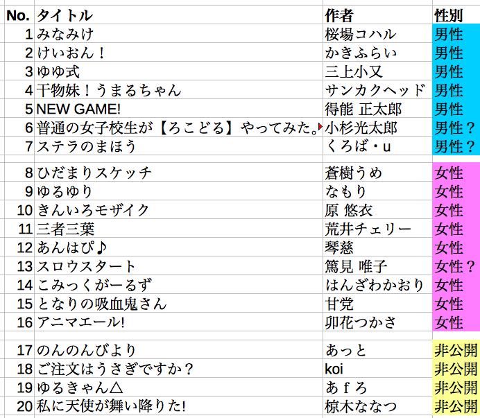 f:id:sizumishizumi:20190112183447p:plain