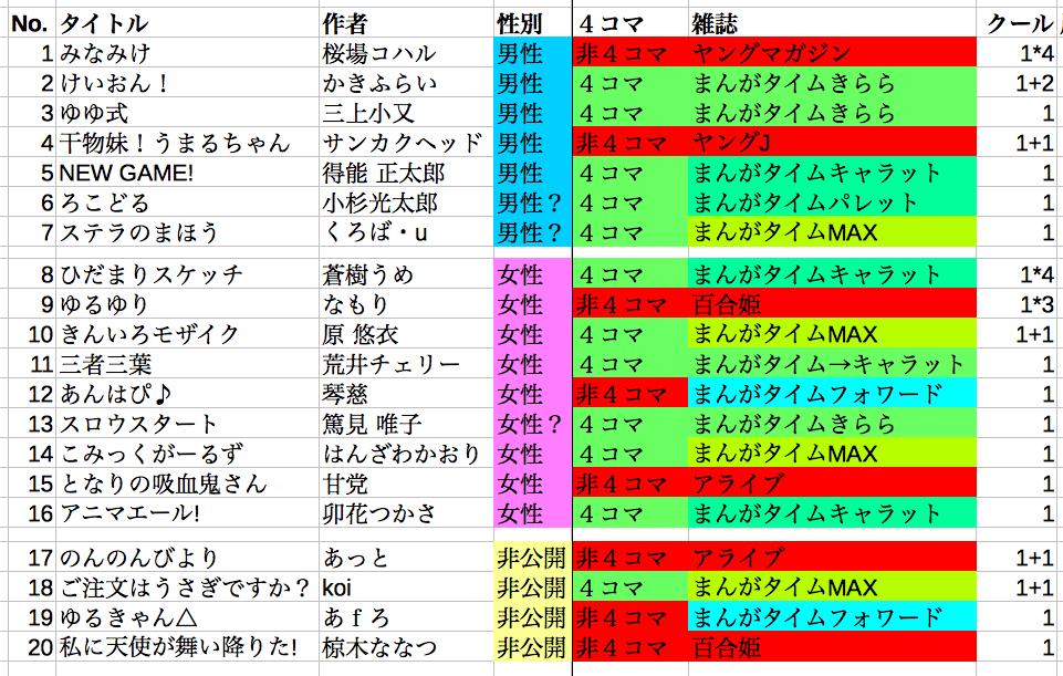 f:id:sizumishizumi:20190112184012p:plain