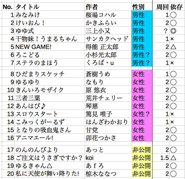 f:id:sizumishizumi:20190112184632p:plain