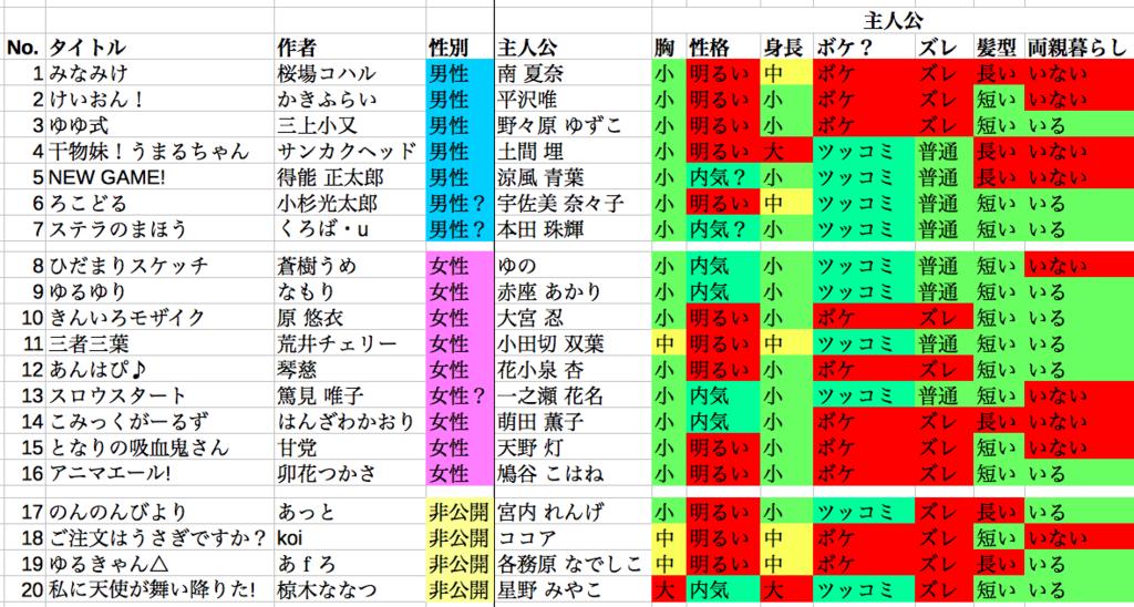 f:id:sizumishizumi:20190112192320p:plain