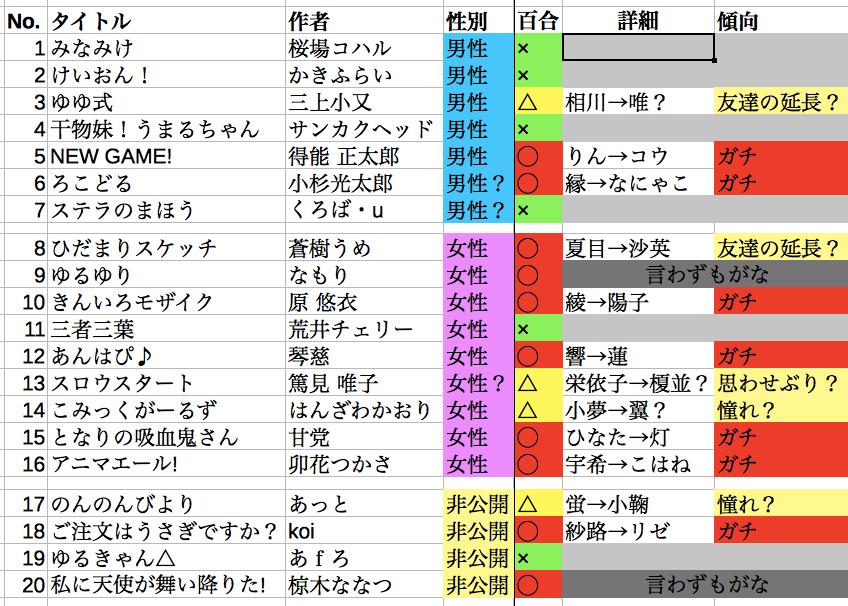 f:id:sizumishizumi:20190113002342p:plain