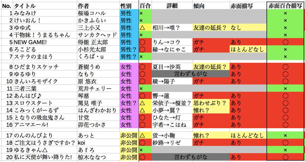 f:id:sizumishizumi:20190113003002p:plain