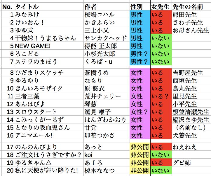 f:id:sizumishizumi:20190113011238p:plain