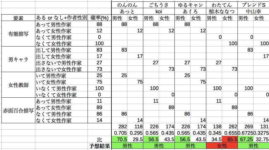 f:id:sizumishizumi:20190113170757p:plain