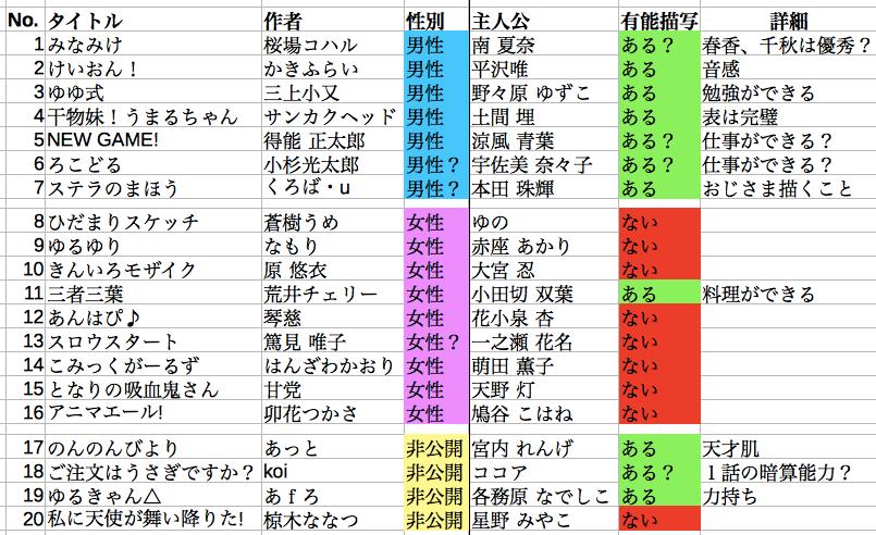 f:id:sizumishizumi:20190113175228p:plain
