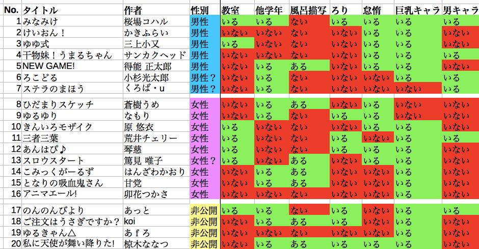 f:id:sizumishizumi:20190113180227p:plain