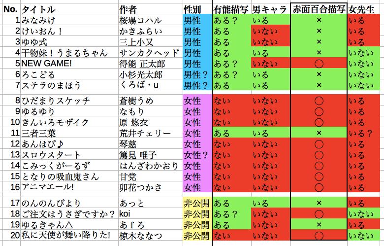 f:id:sizumishizumi:20190113182204p:plain
