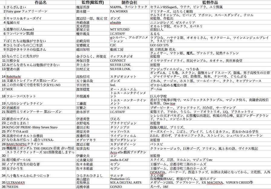 f:id:sizumishizumi:20190404221558p:plain