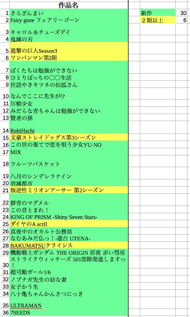 f:id:sizumishizumi:20190404221927p:plain