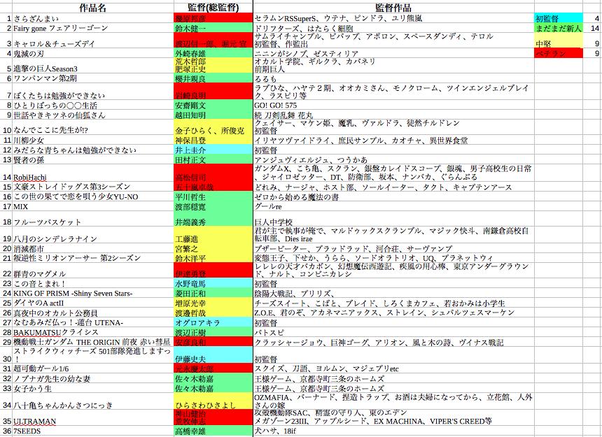 f:id:sizumishizumi:20190404222946p:plain