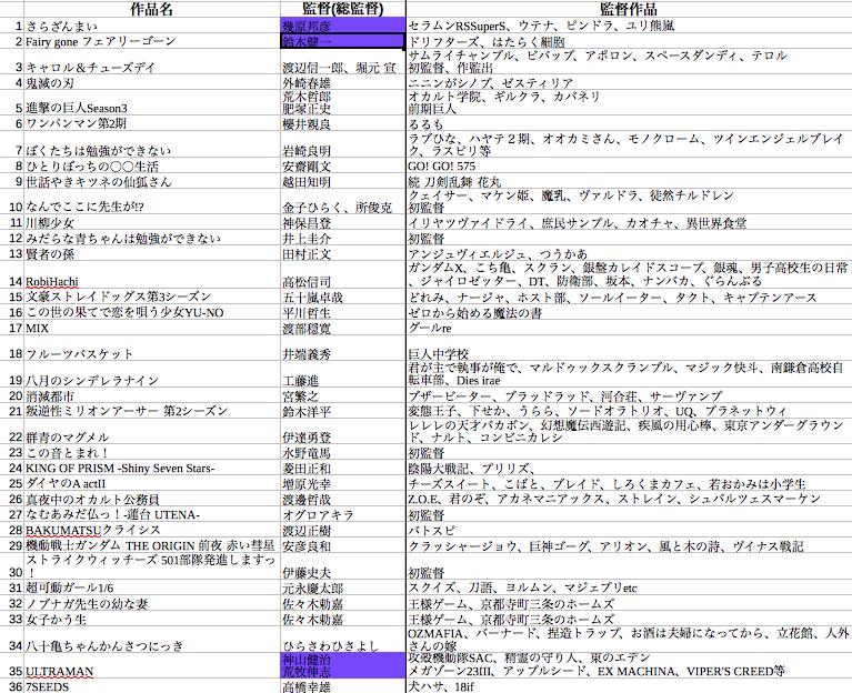 f:id:sizumishizumi:20190404223653p:plain