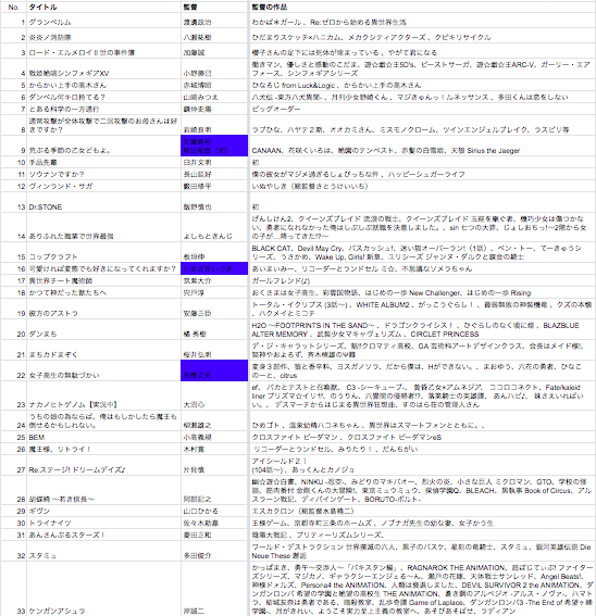 f:id:sizumishizumi:20190710000515p:plain