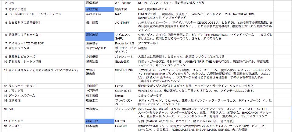 f:id:sizumishizumi:20200113200211p:plain