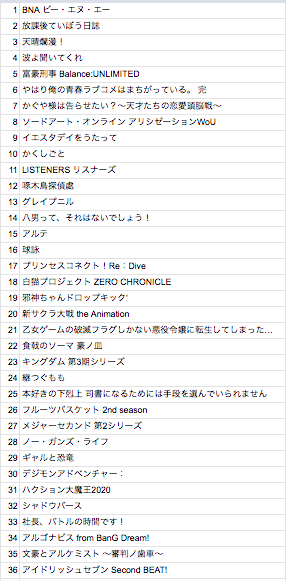 f:id:sizumishizumi:20200405224600p:plain