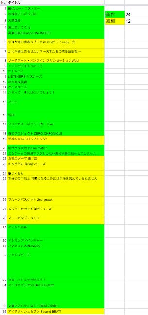 f:id:sizumishizumi:20200405224615p:plain