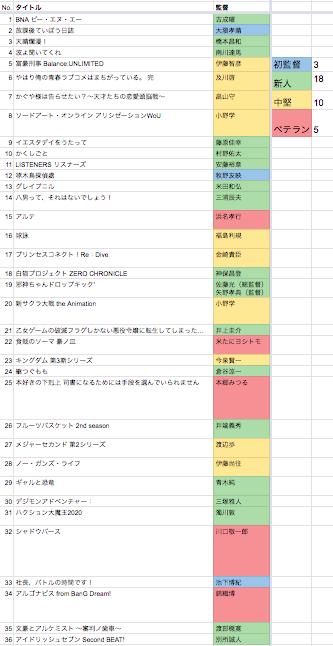 f:id:sizumishizumi:20200405225236p:plain