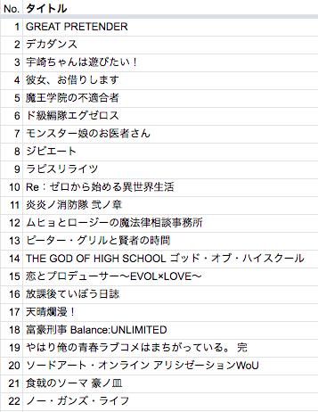 f:id:sizumishizumi:20200706013156p:plain