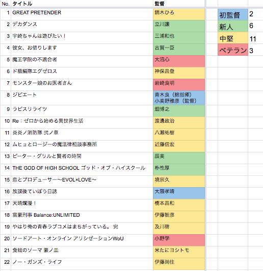 f:id:sizumishizumi:20200706015820p:plain