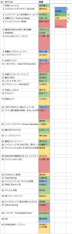 f:id:sizumishizumi:20201005000724p:plain