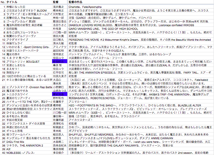 f:id:sizumishizumi:20201005000728p:plain