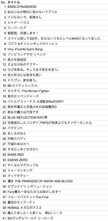 f:id:sizumishizumi:20210414194319p:plain