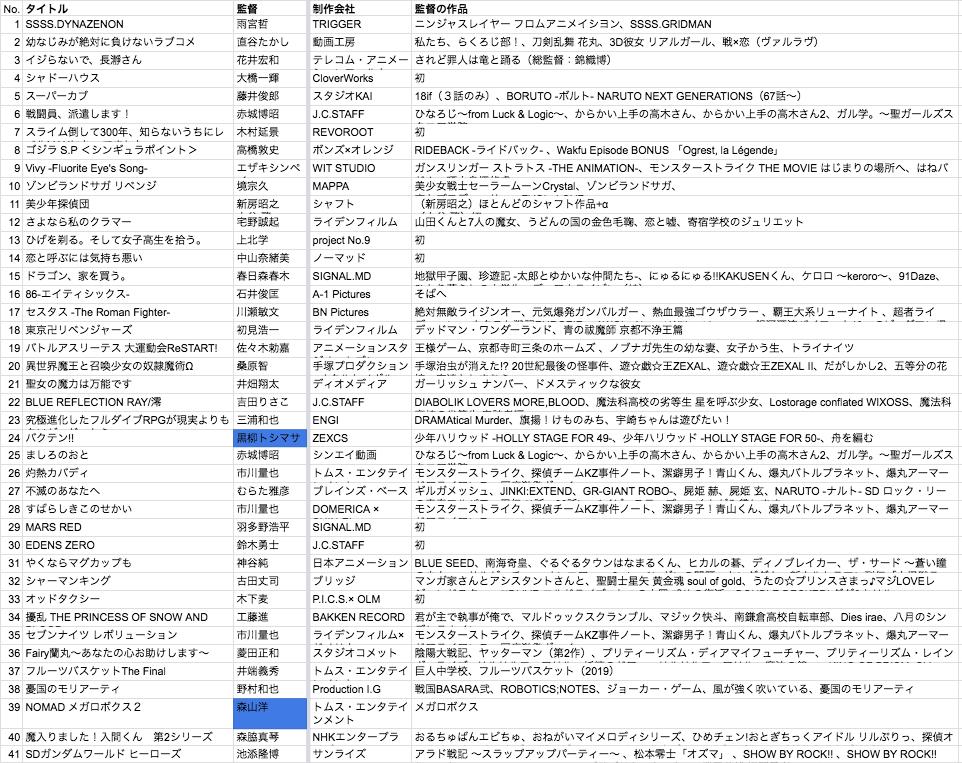f:id:sizumishizumi:20210414210006p:plain