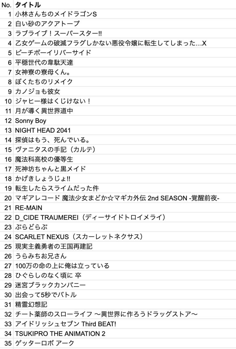 f:id:sizumishizumi:20210707185415p:plain
