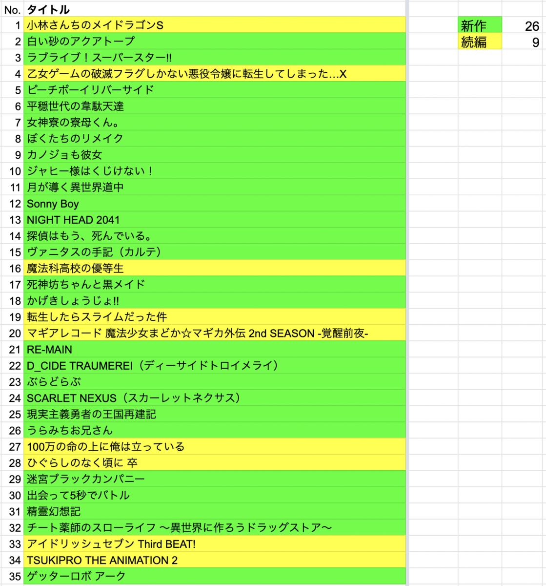 f:id:sizumishizumi:20210707190034p:plain