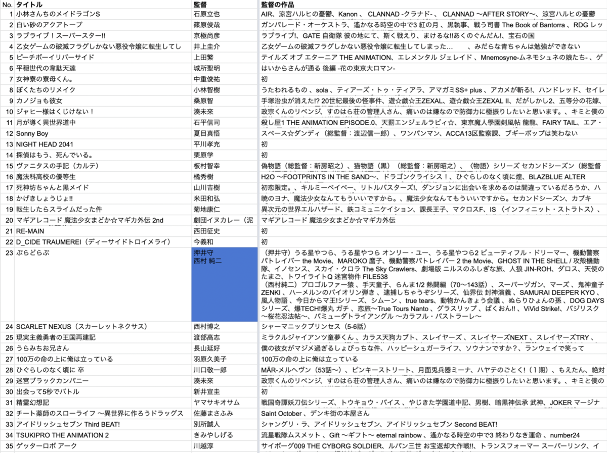 f:id:sizumishizumi:20210707193847p:plain